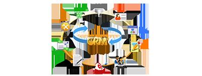 Crm Sistemleri