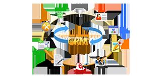 Crm Sistemleri,crm,sistemleri